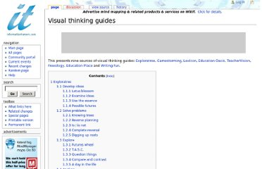 http://www.informationtamers.com/WikIT/index.php?title=Visual_thinking_guides#Develop_ideas