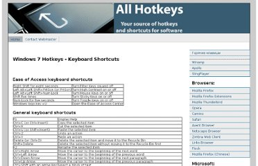 http://allhotkeys.com/Windows-7.html