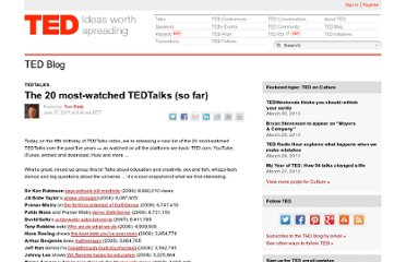 http://blog.ted.com/2011/06/27/the-20-most-watched-tedtalks-so-far/