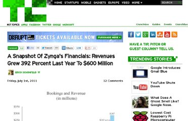 http://techcrunch.com/2011/07/01/zynga-financials/