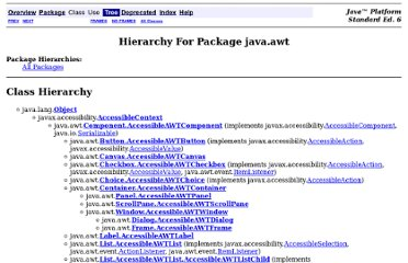 http://download.oracle.com/javase/6/docs/api/java/awt/package-tree.html