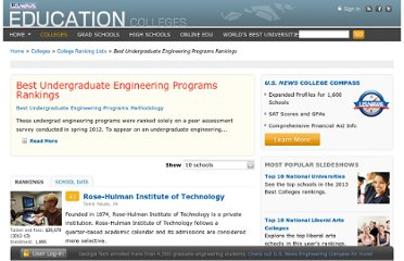 http://colleges.usnews.rankingsandreviews.com/best-colleges/rankings/engineering-no-doctorate