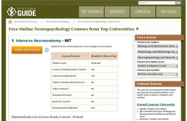 http://diplomaguide.com/articles/Free_Online_Neuropsychology_Courses_from_Top_Universities.html