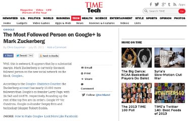http://techland.time.com/2011/07/05/the-most-followed-person-on-google-is-mark-zuckerberg/