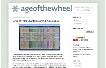 http://www.ageofthewheel.com/2010/11/circle-of-fifths-chord-resource-in.html