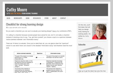 http://blog.cathy-moore.com/2011/07/checklist-for-strong-elearning/