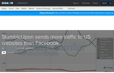 http://gigaom.com/2011/07/05/stumbleupon-unseats-facebook-traffic-driver/