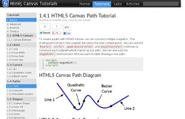 http://www.html5canvastutorials.com/tutorials/html5-canvas-paths/