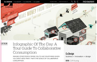 http://www.fastcodesign.com/1664400/infographic-of-the-day-a-tour-guide-to-collaborative-consumption