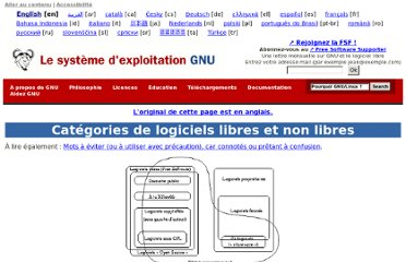 http://www.gnu.org/philosophy/categories.fr.html