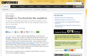 http://www.computerworld.com/s/article/9218177/Google_vs._Facebook_by_the_numbers