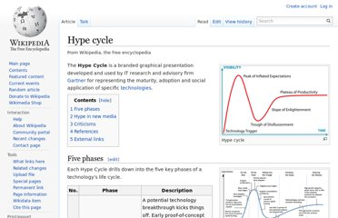 http://en.wikipedia.org/wiki/Hype_cycle