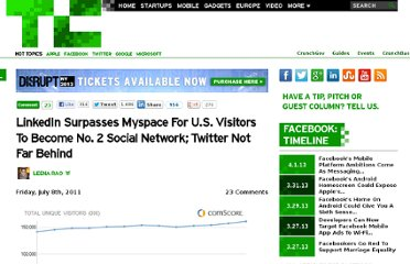 http://techcrunch.com/2011/07/08/linkedin-surpasses-myspace-for-u-s-visitors-to-become-no-2-social-network-twitter-not-far-behind/