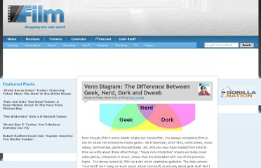 http://www.slashfilm.com/venn-diagram-the-difference-between-geek-nerd-dork-and-dweeb/