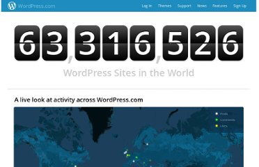 http://en.wordpress.com/stats/