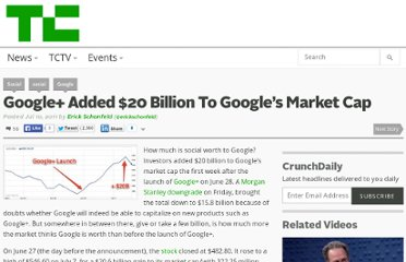 http://techcrunch.com/2011/07/10/google-plus-20-billion-market-cap/