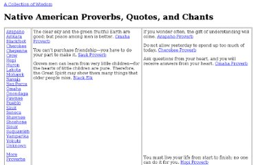 http://www.rodneyohebsion.com/native-american-proverbs-quotes.htm#religions