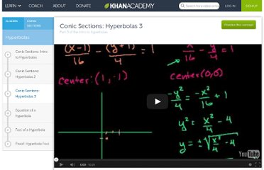 http://www.khanacademy.org/video/conic-sections--hyperbolas-3?playlist=Algebra