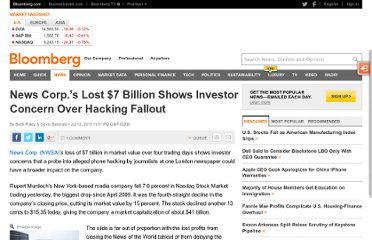 http://www.bloomberg.com/news/2011-07-12/news-corp-s-lost-7-billion-shows-investor-concern-over-hacking-fallout.html