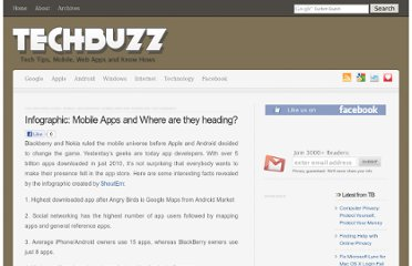 http://tech-buzz.net/2011/04/26/infographic-mobile-apps-and-where-are-they-heading/