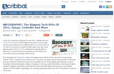 http://www.scribbal.com/2011/07/infographic-the-biggest-tech-ipos-of-2011-zynga-linkedin-and-more/