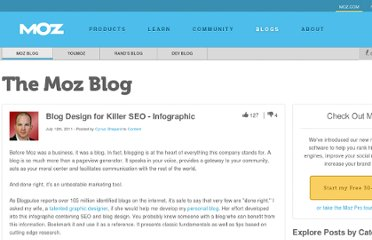 http://www.seomoz.org/blog/blog-design-for-seo