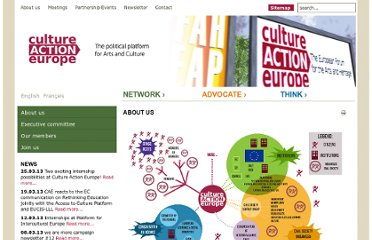 http://www.cultureactioneurope.org/network/about-us