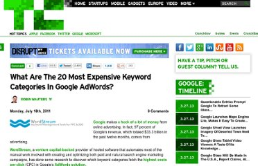 http://techcrunch.com/2011/07/18/most-expensive-google-adwords-keywords/