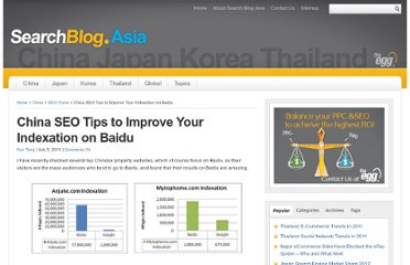 http://www.searchblog.asia/tips-to-improve-your-indexation-on-baidu