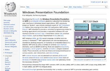 http://en.wikipedia.org/wiki/Windows_Presentation_Foundation