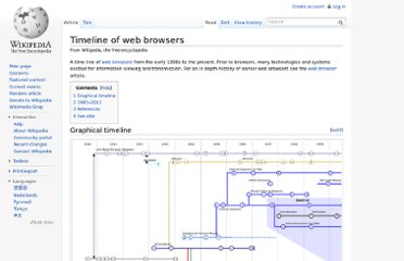 http://en.wikipedia.org/wiki/Timeline_of_web_browsers#Graphical_Timeline