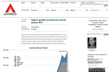 http://www.asymco.com/2011/07/20/apples-growth-scorecard-for-second-quarter-2011/
