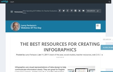 http://larryferlazzo.edublogs.org/2011/01/11/the-best-resources-for-creating-infographics/