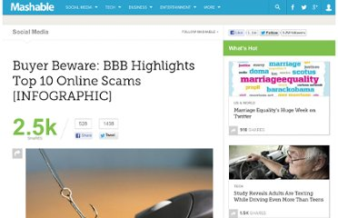 http://mashable.com/2011/07/23/bbb-top10-scams/