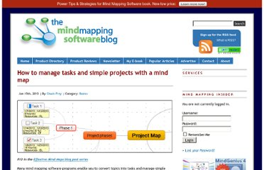 http://mindmappingsoftwareblog.com/10-steps-to-a-killer-project-mind-map/