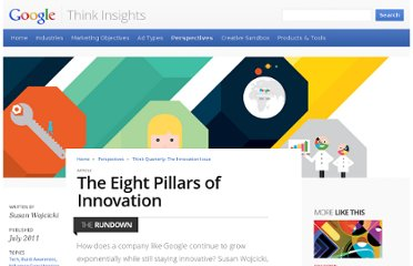 http://www.thinkwithgoogle.com/quarterly/innovation/8-pillars-of-innovation.html