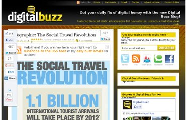 http://www.digitalbuzzblog.com/infographic-the-social-travel-revolution/