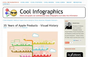 http://www.coolinfographics.com/blog/2011/7/22/35-years-of-apple-products-visual-history.html