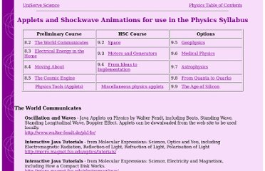 http://sydney.edu.au/science/uniserve_science/school/curric/stage6/phys/physapplets.html