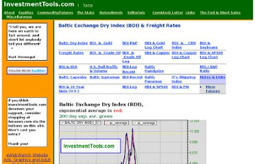 http://investmenttools.com/futures/bdi_baltic_dry_index.htm