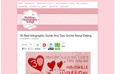 http://weddingphotography.com.ph/6790/30-best-infographic-guide-tips-online-dating/