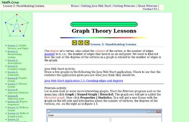 http://www.mathcove.net/petersen/lessons/get-lesson?les=2