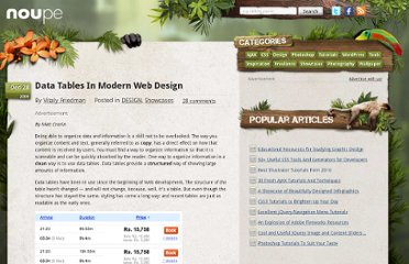 http://www.noupe.com/design/data-tables-in-modern-web-design.html