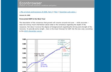 http://www.econbrowser.com/archives/2009/01/forecasted_gdp.html
