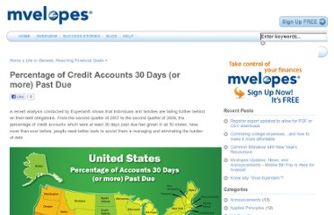 http://blog.mvelopes.com/percentage-of-credit-accounts-30-days-or-more-past-due/
