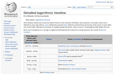 http://en.wikipedia.org/wiki/Detailed_logarithmic_timeline