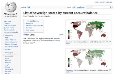 http://en.wikipedia.org/wiki/List_of_sovereign_states_by_current_account_balance