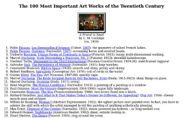 100 most important art works