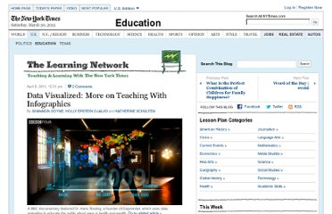 http://learning.blogs.nytimes.com/2011/04/08/data-visualized-more-on-teaching-with-infographics/