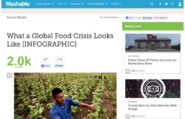 http://mashable.com/2011/08/02/oxfam-world-food-crisis/